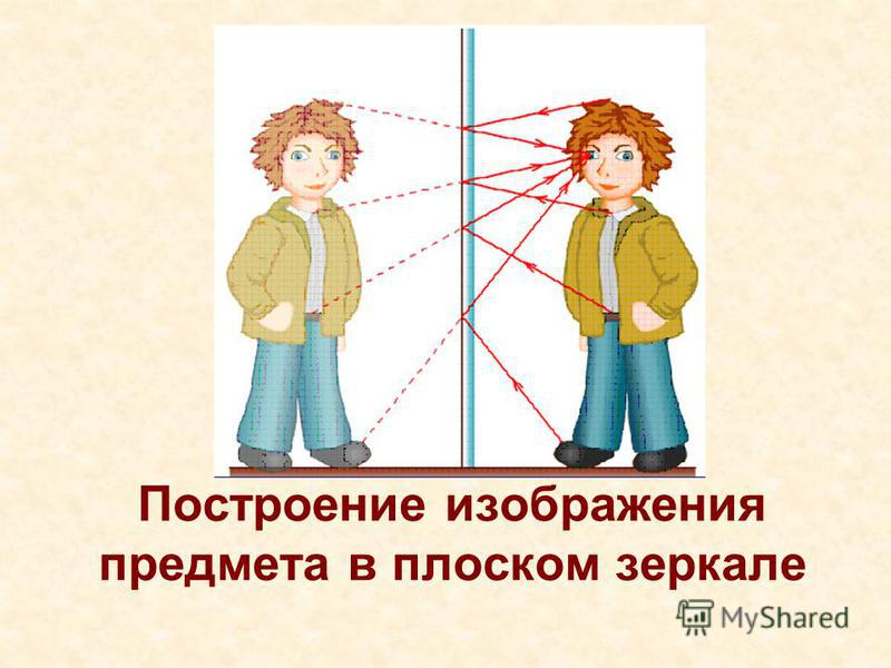 Построение изображения предмета в плоском зеркале