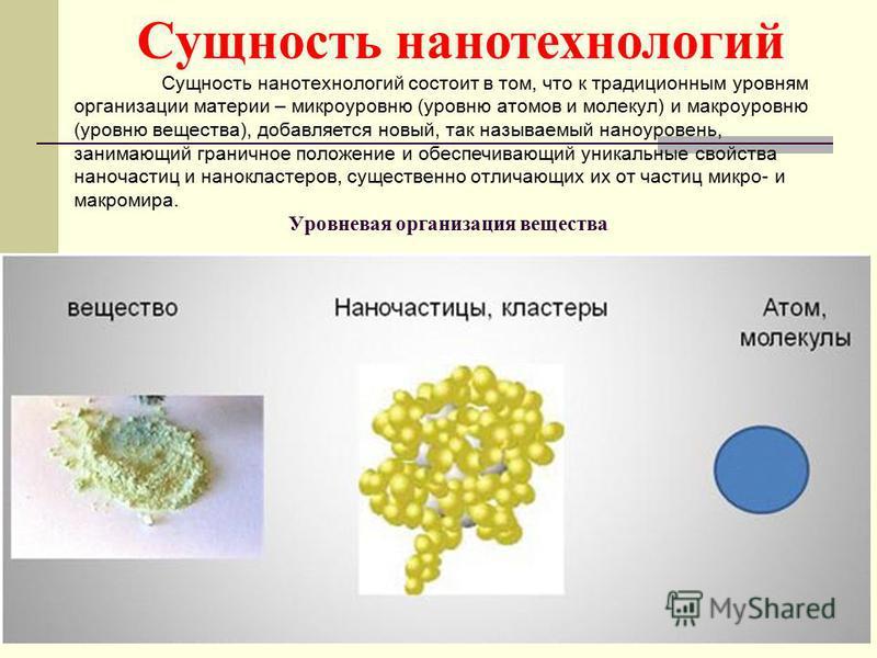 Уровневая организация вещества Сущность нанотехнологий Сущность нанотехнологий состоит в том, что к традиционным уровням организации материи – микроуровню (уровню атомов и молекул) и макроуровню (уровню вещества), добавляется новый, так называемый на
