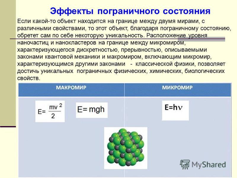 Эффекты пограничного состояния Если какой-то объект находится на границе между двумя мирами, с различными свойствами, то этот объект, благодаря пограничному состоянию, обретет сам по себе некоторую уникальность. Расположение уровня наночастиц и нанок