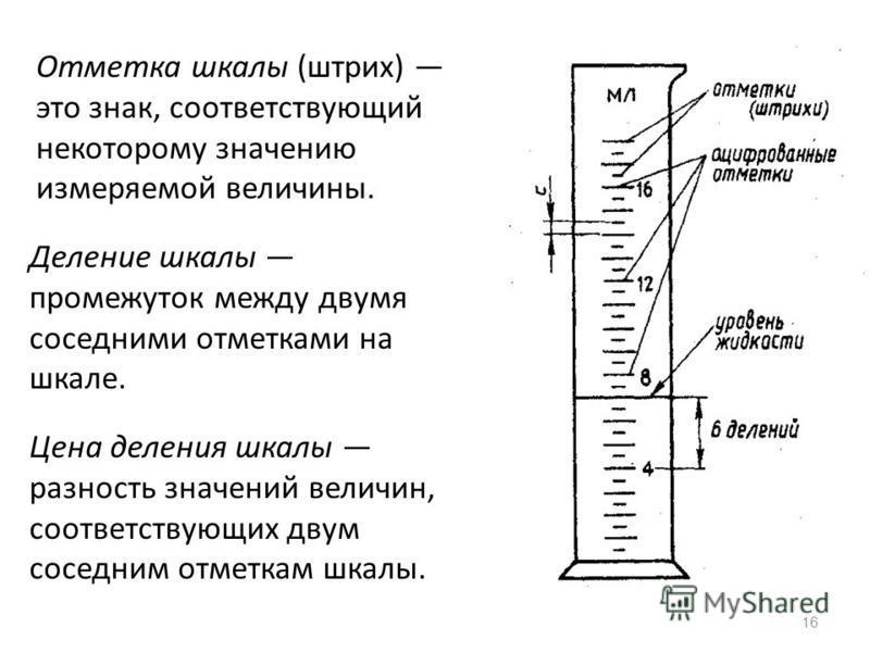16 Отметка шкалы (штрих) это знак, соответствующий некоторому значению измеряемой величины. Деление шкалы промежуток между двумя соседними отметками на шкале. Цена деления шкалы разность значений величин, соответствующих двум соседним отметкам шкалы.