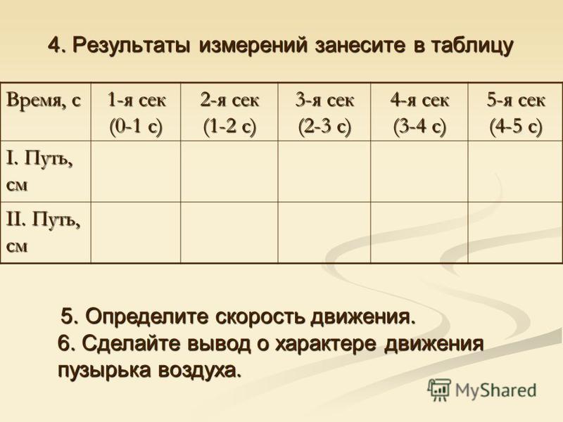4. Результаты измерений занесите в таблицу Время, с 1-я сек (0-1 с) 2-я сек (1-2 с) 3-я сек (2-3 с) 4-я сек (3-4 с) 5-я сек (4-5 с) I. Путь, см II. Путь, см 5. Определите скорость движения. 6. Сделайте вывод о характере движения пузырька воздуха. 5.
