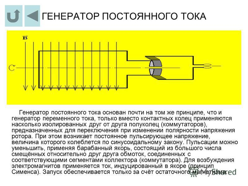 ГЕНЕРАТОР ПЕРЕМЕННОГО ТОКА Генераторы переменного тока получили широкое распространение из-за уникальных свойств переменного тока. Устройство простейшего генератора переменного тока показано на рисунке: рамка вращается в магнитном поле, создаваемая Э
