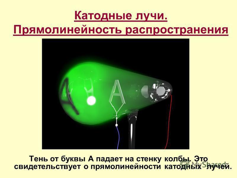 Катодные лучи. Прямолинейность распространения Тень от буквы А падает на стенку колбы. Это свидетельствует о прямолинейности катодных лучей.