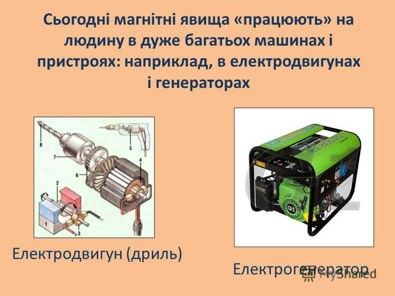 Сьогодні магнітні явища «працюють» на людину в дуже багатьох машинах і пристроях: наприклад, в електродвигунах і генераторах Електродвигун (дриль) Електрогенератор