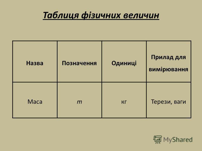 Таблиця фізичних величин НазваПозначенняОдиниці Прилад для вимірювання МасаmкгТерези, ваги