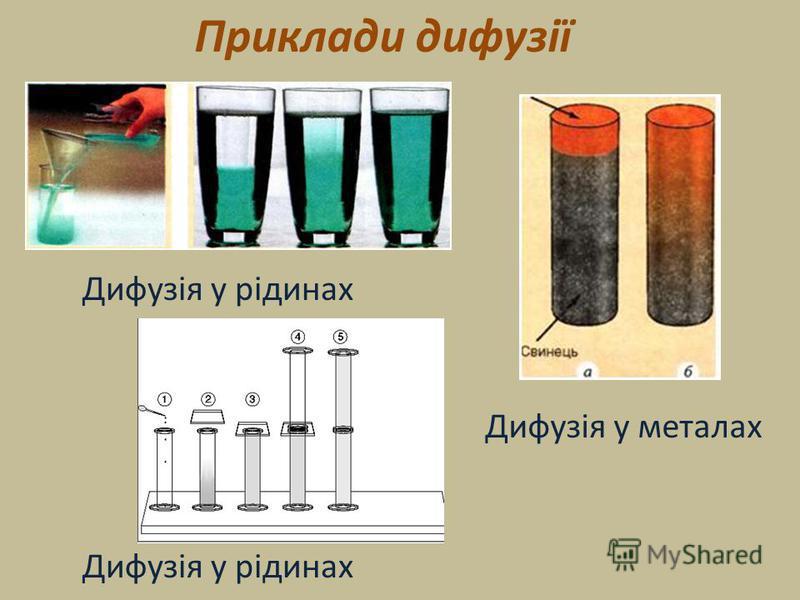 Приклади дифузії Дифузія у рідинах Дифузія у металах