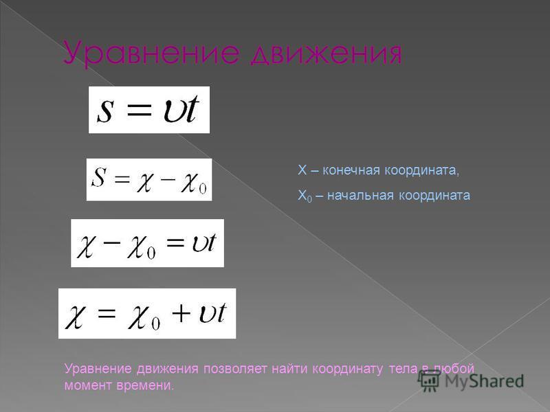 X – конечная координата, X 0 – начальная координата Уравнение движения позволяет найти координату тела в любой момент времени.