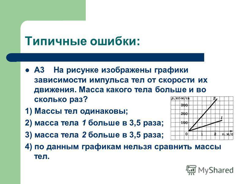 Типичные ошибки: А3 На рисунке изображены графики зависимости импульса тел от скорости их движения. Масса какого тела больше и во сколько раз? 1) Массы тел одинаковы; 2) масса тела 1 больше в 3,5 раза; 3) масса тела 2 больше в 3,5 раза; 4) по данным