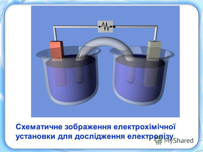 Схематичне зображення електрохімічної установки для дослідження електролізу