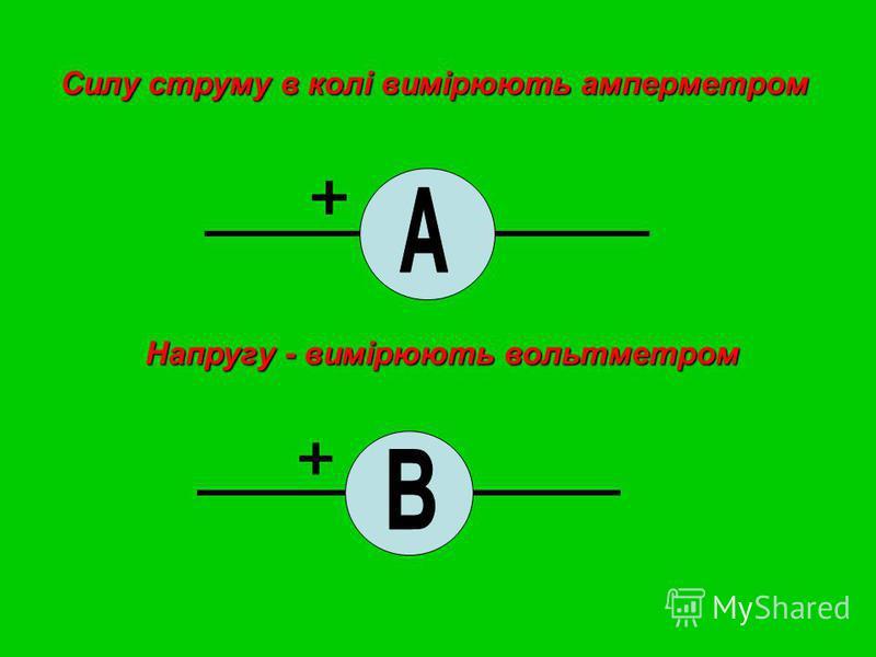 Силу струму в колі вимірюють амперметром Напругу - вимірюють вольтметром