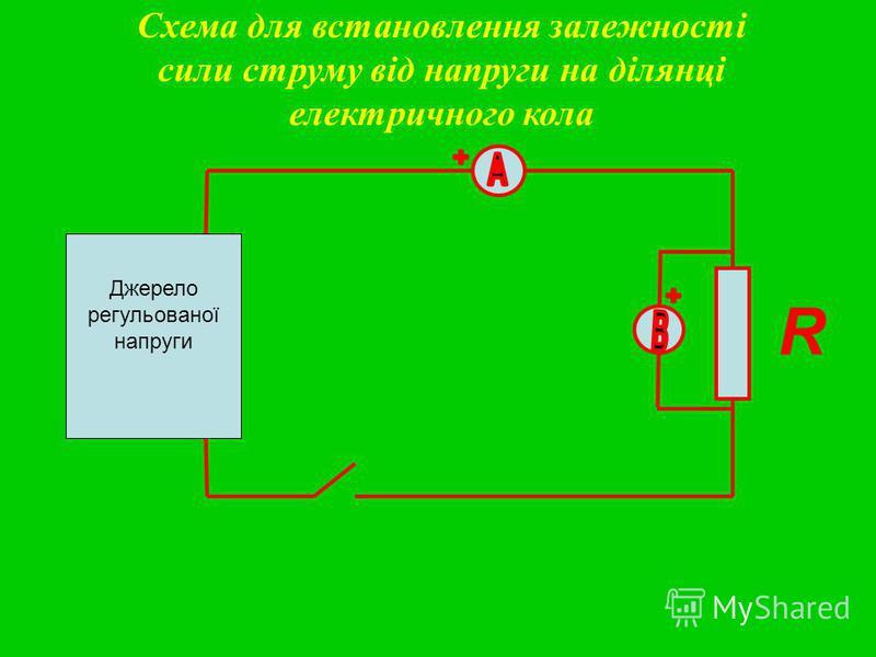 Схема для встановлення залежності сили струму від напруги на ділянці електричного кола R Джерело регульованої напруги