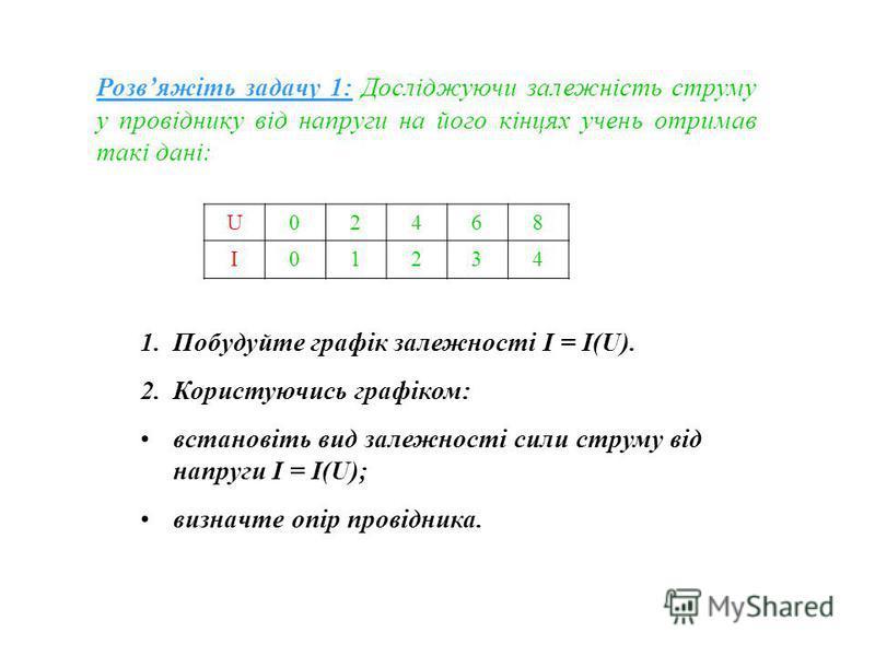 Розвяжіть задачу 1: Досліджуючи залежність струму у провіднику від напруги на його кінцях учень отримав такі дані: U02468 I01234 1.Побудуйте графік залежності I = I(U). 2.Користуючись графіком: встановіть вид залежності сили струму від напруги I = I(