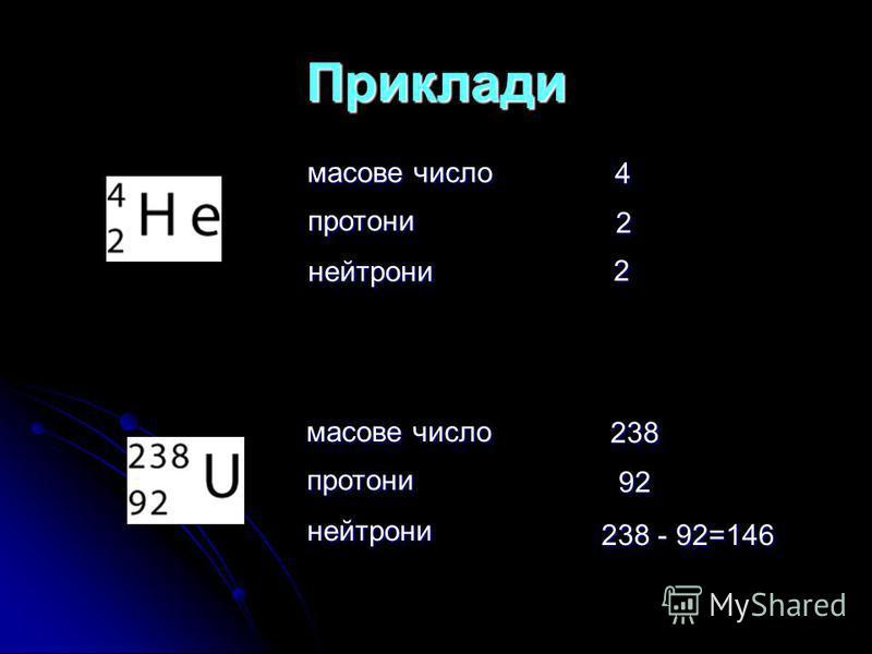 Приклади протони нейтрони масове число 2 4 2 протони нейтрони 92 238 238 - 92=146