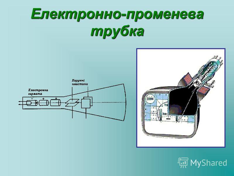 Електронно-променева трубка