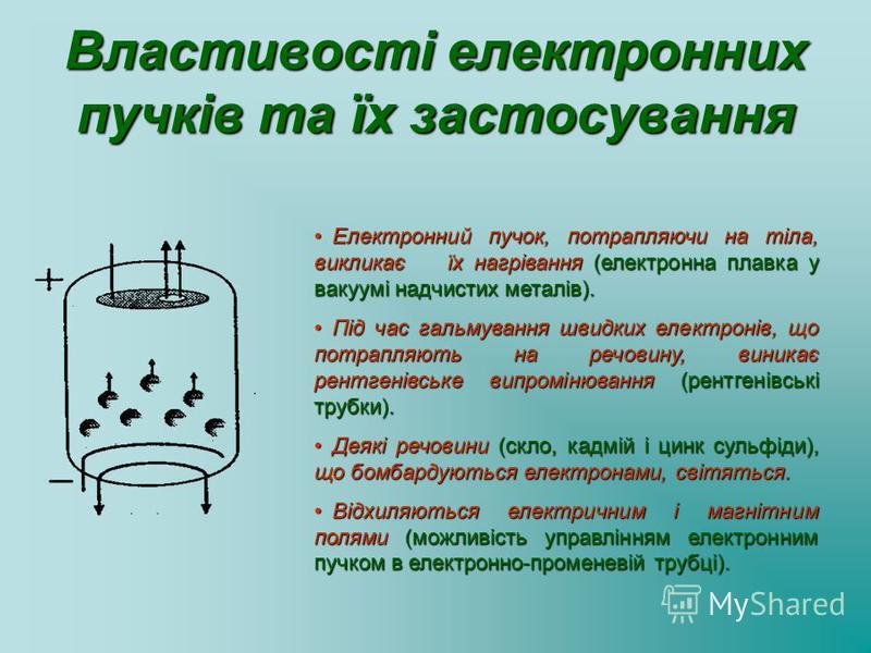 Властивості електронних пучків та їх застосування Електронний пучок, потрапляючи на тіла, викликає їх нагрівання (електронна плавка у вакуумі надчистих металів). Під час гальмування швидких електронів, що потрапляють на речовину, виникає рентгенівськ
