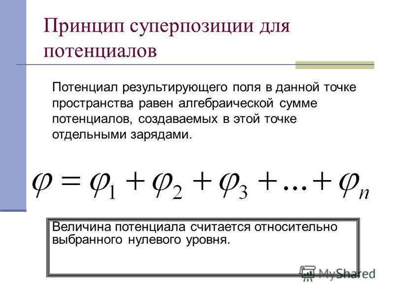 Принцип суперпозиции для потенциалов Потенциал результирующего поля в данной точке пространства равен алгебраической сумме потенциалов, создаваемых в этой точке отдельными зарядами. Величина потенциала считается относительно выбранного нулевого уровн