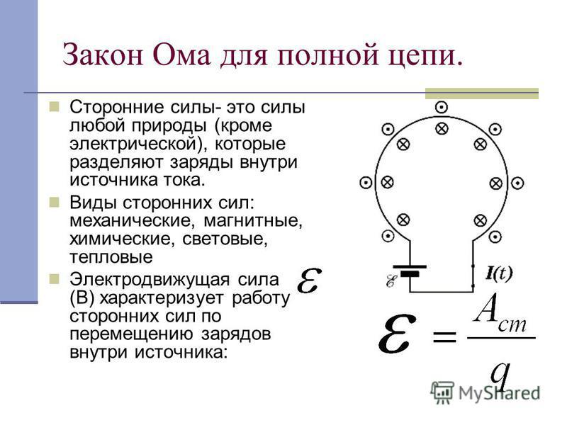 Закон Ома для полной цепи. Сторонние силы- это силы любой природы (кроме электрической), которые разделяют заряды внутри источника тока. Виды сторонних сил: механические, магнитные, химические, световые, тепловые Электродвижущая сила (В) характеризуе