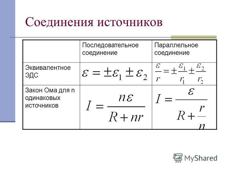 Соединения источников Последовательное соединение Параллельное соединение Эквивалентное ЭДС Закон Ома для n одинаковых источников