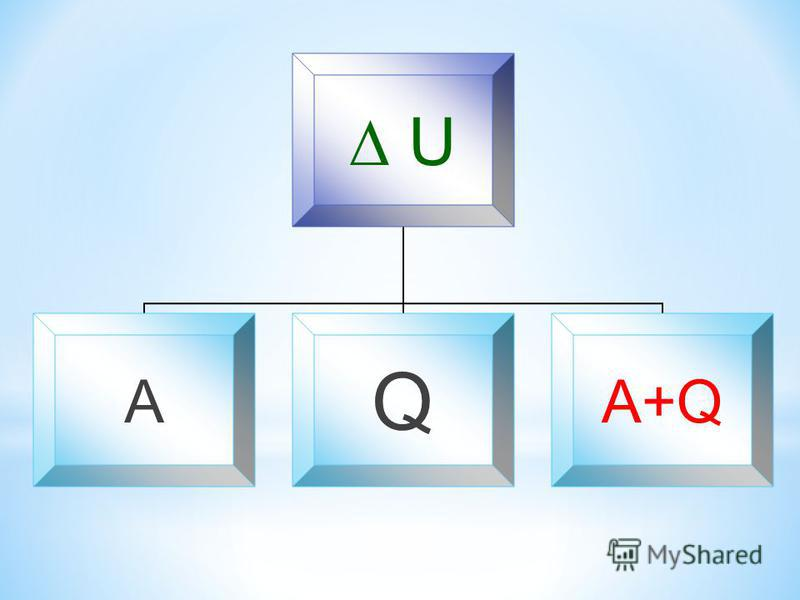 U AQA+Q