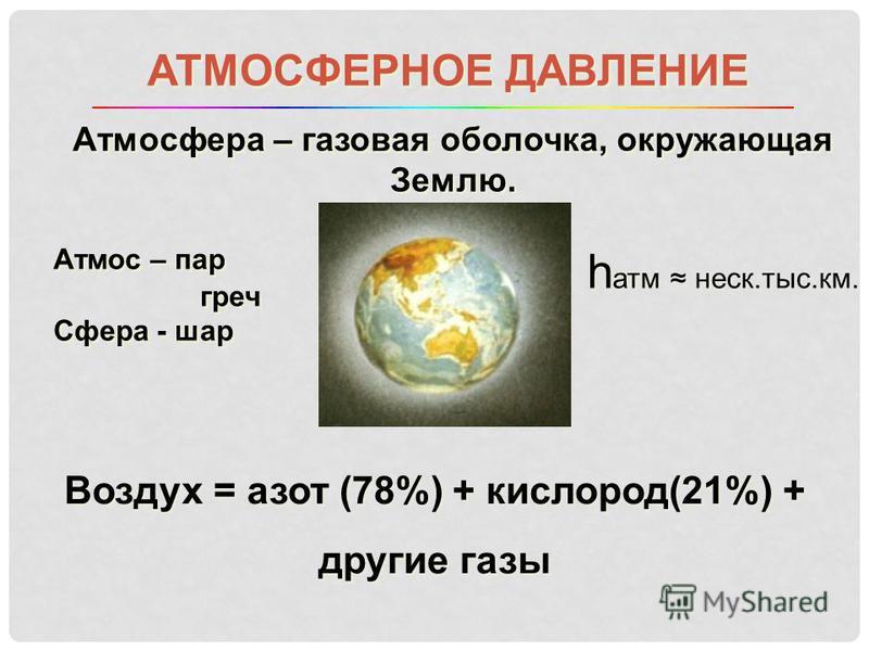 Атмосфера – газовая оболочка, окружающая Землю. Атмосфера – газовая оболочка, окружающая Землю. АТМОСФЕРНОЕ ДАВЛЕНИЕ Атмос – пар греч Сфера - шар Атмос – пар греч Сфера - шар Воздух = азот (78%) + кислород(21%) + другие газы Воздух = азот (78%) + кис