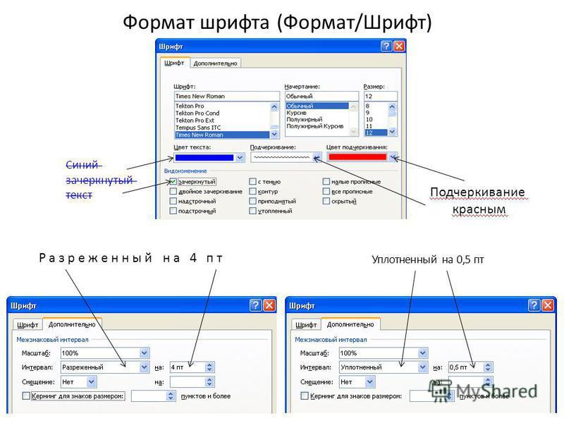 Формат шрифта (Формат/Шрифт) Подчеркивание красным Синий зачеркнутый текст Разреженный на 4 пт Уплотненный на 0,5 пт