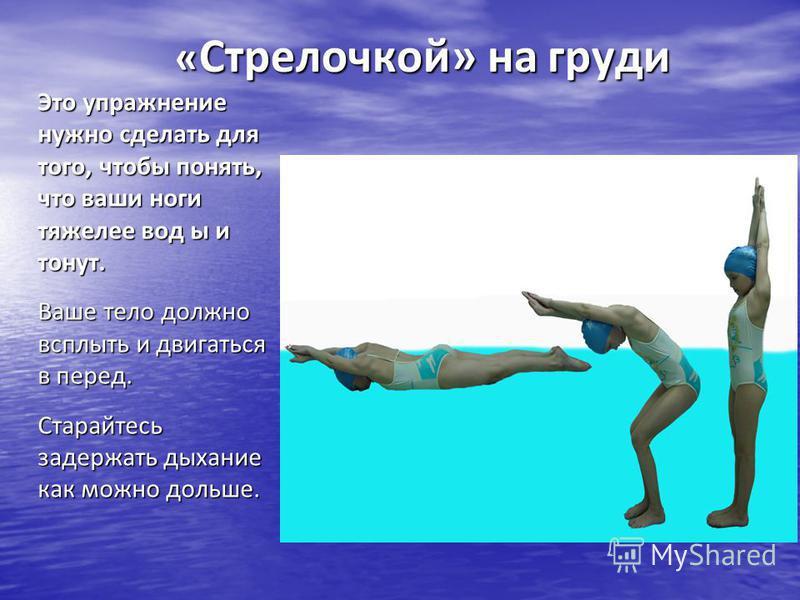 « Стрелочкой» на груди « Стрелочкой» на груди Это упражнение нужно сделать для того, чтобы понять, что ваши ноги тяжелее вод ы и тонут. Ваше тело должно всплыть и двигаться в перед. Старайтесь задержать дыхание как можно дольше.