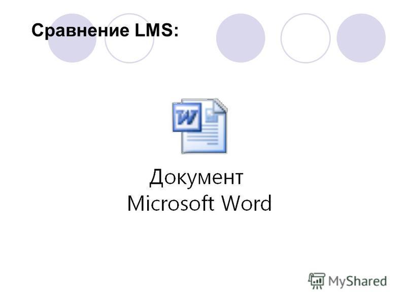 Сравнение LMS: