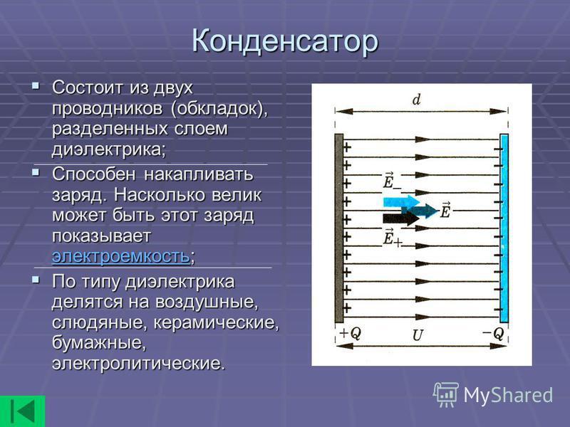 Конденсатор Состоит из двух проводников (обкладок), разделенных слоем диэлектрика; Состоит из двух проводников (обкладок), разделенных слоем диэлектрика; Способен накапливать заряд. Насколько велик может быть этот заряд показывает электроемкость; Спо