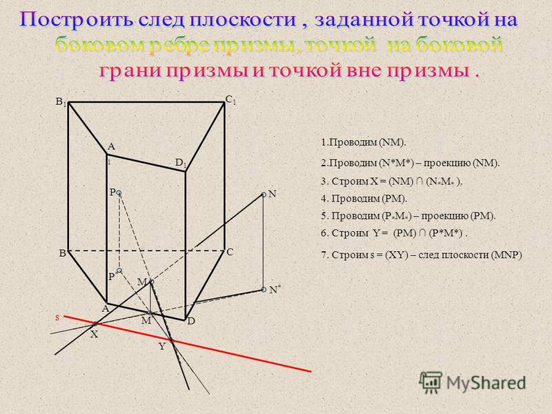 s A A1A1 B B1B1 C C1C1 D1D1 D P P*P* M M*M* N N*N* X Y 4. Проводим (PM). 5. Проводим (P * M * ) – проекцию (PM). 6. Строим Y = (PM) (P*M*). 1. Проводим (NM). 2. Проводим (N*M*) – проекцию (NM). 3. Строим X = (NM) (N * M * ). 7. Строим s = (XY) – след