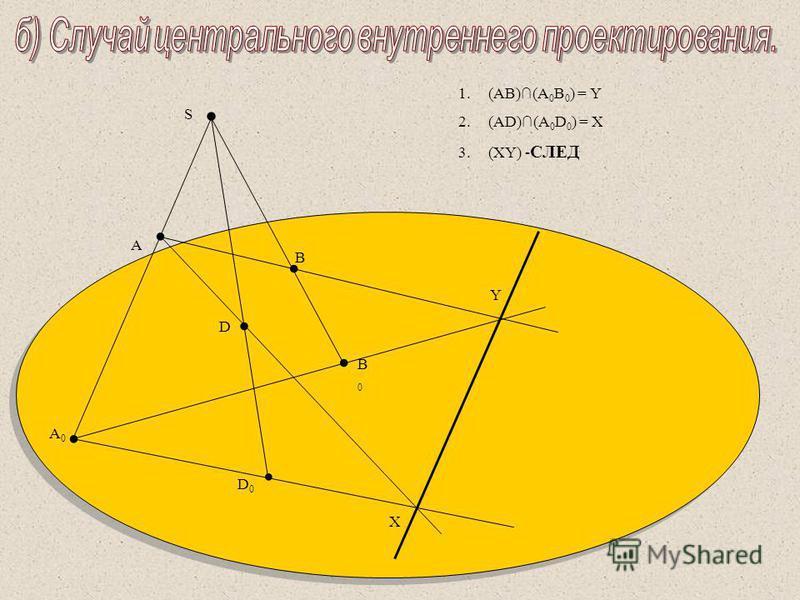 . B. B0B0. D0D0 S. A A0A0.. D. X Y 1.(AB)(A 0 B 0 ) = Y 2.(AD)(A 0 D 0 ) = X 3.(XY) - CЛЕД