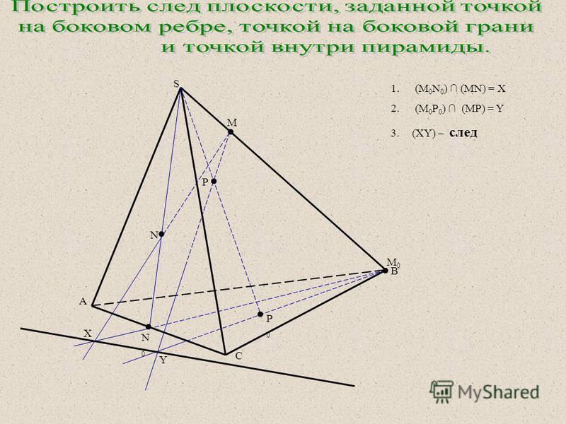 ...... S A B C M M0M0 N N0N0 P P0P0 X Y 1. (M 0 N 0 ) (MN) = X 2. (M 0 P 0 ) (MP) = Y 3.(XY) – след
