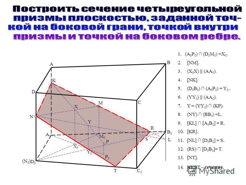 A A0A0 B B0B0 C C0C0 D D0D0 M M0M0 N P P0P0 X0X0 X K Y0Y0 Y L R S T 1. (A 0 P 0 ) (D 0 M 0 ) =X 0. 2.[NM]. 3.(X 0 X) (AA 0 ). 4.[NK]. 5.(D 0 B 0 ) (A 0 P 0 ) = Y 0.. 6.(YY 0 ) (AA 0 ). 7.Y = (YY 0 ) (KP). 8.(NY) (BB 0 ) =L. 9.[KL] [A 0 B 0 ] = R. 10.
