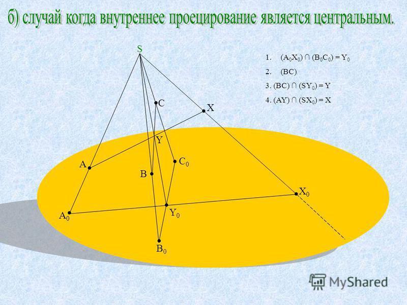 .. X..... X0X0. A A0A0 B B0B0 C C0C0 Y0Y0 Y S 1.(A 0 X 0 ) (B 0 C 0 ) = Y 0 2.(ВС) 3. (BC) (SY 0 ) = Y 4. (AY) (SX 0 ) = X.