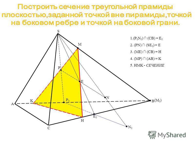 ......... S A B C M (M 0 ) N N0N0 P P0P0 E0E0 E H K 1.(P 0 N 0 ) (CB) = E 0 2. (PN) (SE 0 ) = E 3. (ME) (CB) = H 4. (MP) (AB) = K 5. HMK - СЕЧЕНИЕ