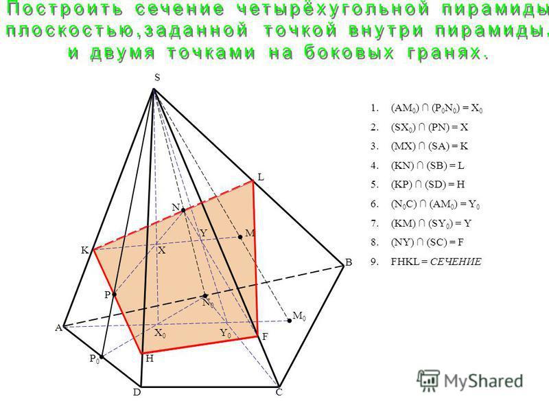 ...... S A B CD M M0M0 N N0N0 P P0P0 X0X0 XK L H Y0Y0 Y F 1.(AM 0 ) (P 0 N 0 ) = X 0 2.(SX 0 ) (PN) = X 3.(MX) (SA) = K 4.(KN) (SB) = L 5.(KP) (SD) = H 6.(N 0 C) (AM 0 ) = Y 0 7.(KM) (SY 0 ) = Y 8.(NY) (SC) = F 9.FHKL = СЕЧЕНИЕ