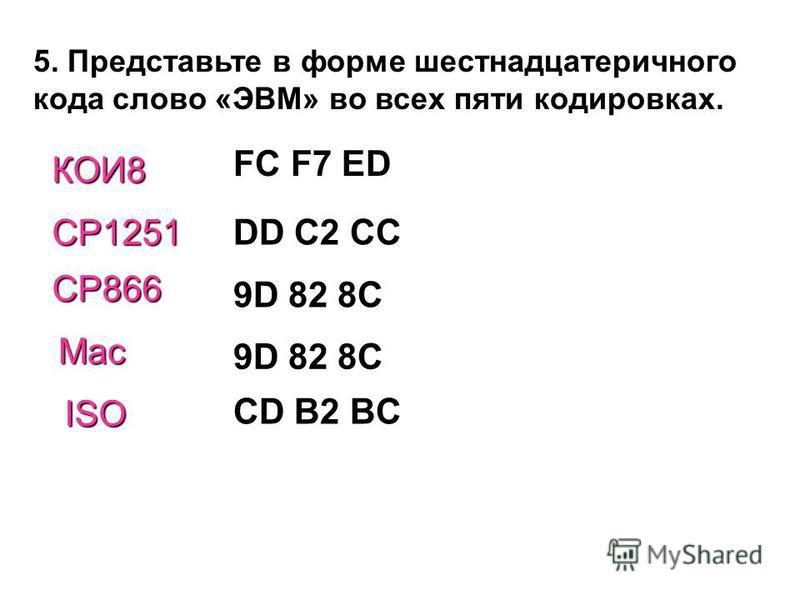 Проверка Д/З: 2. Закодируйте слово Рим с помощью таблиц кодировок CP1251, переведите кодировку из 10 с/с в 16 с/с, используя инженерный калькулятор. 208 232 236 D0 E8 EC 4. Буква «i» в таблице кодов имеет код 105. Не пользуясь таблицей, расшифруйте с