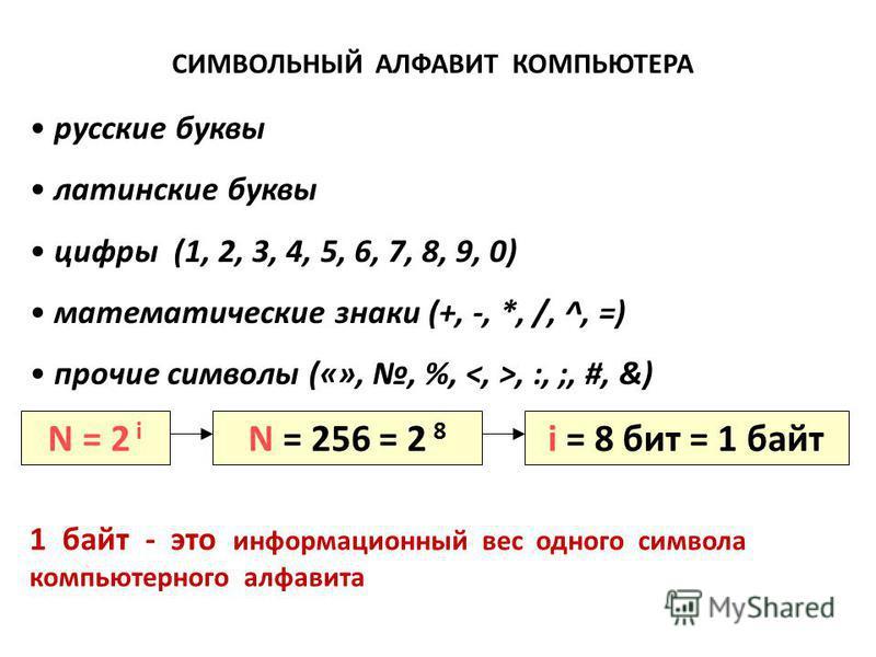 Двоичное кодирование информации Информация любого типа: символьная, графическая, звуковая, командная для представления на электронных носителях кодируется на основании алфавита, состоящего только из двух символов (0, 1). Информация представленная в а