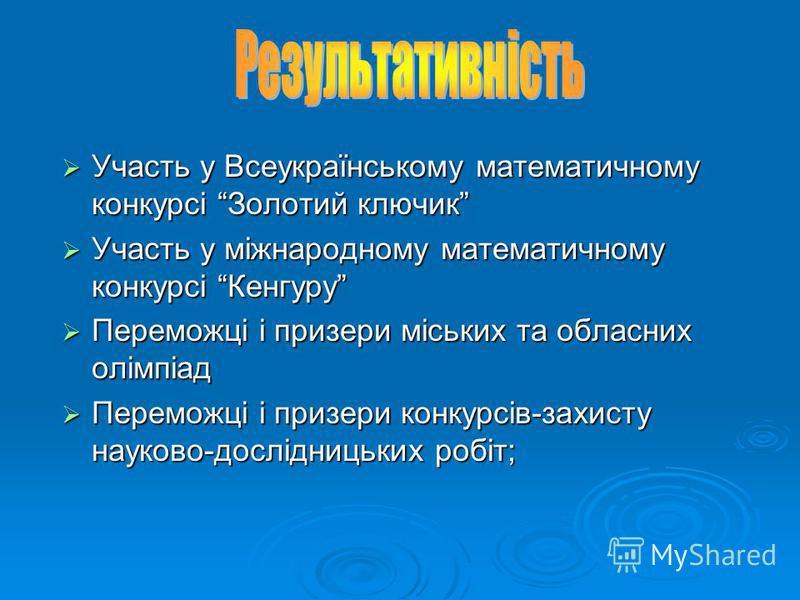 Участь у Всеукраїнському математичному конкурсі Золотий ключик Участь у Всеукраїнському математичному конкурсі Золотий ключик Участь у міжнародному математичному конкурсі Кенгуру Участь у міжнародному математичному конкурсі Кенгуру Переможці і призер