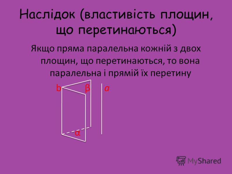 Наслідок (властивість площин, що перетинаються) Якщо пряма паралельна кожній з двох площин, що перетинаються, то вона паралельна і прямій їх перетину b β a α