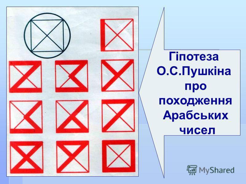 Гіпотеза О.С.Пушкіна про походження Арабських чисел