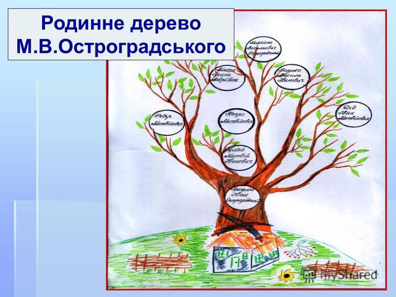 Родинне дерево М.В.Остроградського