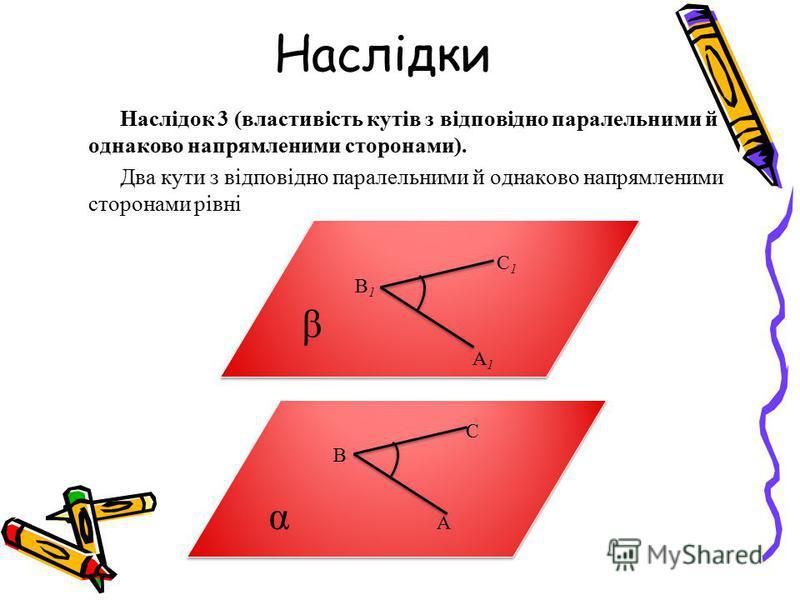 Наслідки Наслідок 3 (властивість кутів з відповідно паралельними й однаково напрямленими сторонами). Два кути з відповідно паралельними й однаково напрямленими сторонами рівні С 1 В 1 β А 1 С 1 В 1 β А 1 С В α А С В α А