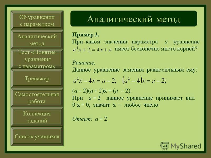 Об уравнении с параметром Аналитический метод Тест «Понятие уравнения с параметром» Тренажер Самостоятельная работа Коллекция заданий Список учащихся Аналитический метод Пример 2. Решите уравнение. Решение. Данное уравнение заменим равносильным ему: