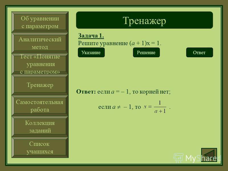 Об уравнении с параметром Аналитический метод Тест «Понятие уравнения с параметром» Тренажер Самостоятельная работа Коллекция заданий Список учащихся Тренажер Задача 1. Решите уравнение (а + 1)х = 1. Ответ Решение. При а + 1 = 0 (а = – 1 ), т. е. 0·х