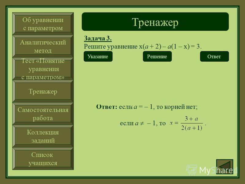 Об уравнении с параметром Аналитический метод Тест «Понятие уравнения с параметром» Тренажер Самостоятельная работа Коллекция заданий Список учащихся Тренажер Задача 3. Решите уравнение х(а + 2) – а(1 – х) = 3. Ответ Решение. Данное уравнение заменим