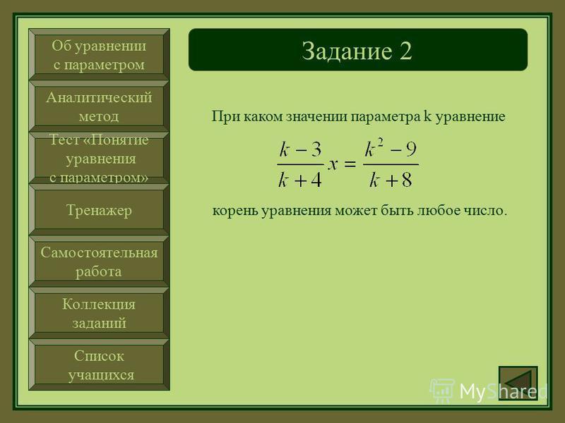 Об уравнении с параметром Аналитический метод Тест «Понятие уравнения с параметром» Тренажер Самостоятельная работа Коллекция заданий Список учащихся Задание 1 При каком значении параметра с уравнение |х + 1| + |х – 1| = с принимает бесконечно много