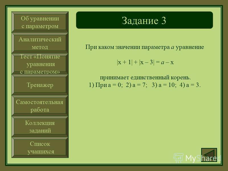 Об уравнении с параметром Аналитический метод Тест «Понятие уравнения с параметром» Тренажер Самостоятельная работа Коллекция заданий Список учащихся Задание 2 При каком значении параметра k уравнение корень уравнения может быть любое число.