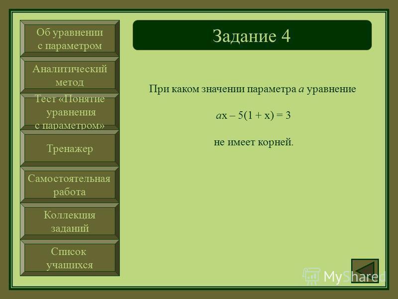Об уравнении с параметром Аналитический метод Тест «Понятие уравнения с параметром» Тренажер Самостоятельная работа Коллекция заданий Список учащихся Задание 3 При каком значении параметра а уравнение |х + 1| + |х – 3| = а – х принимает единственный