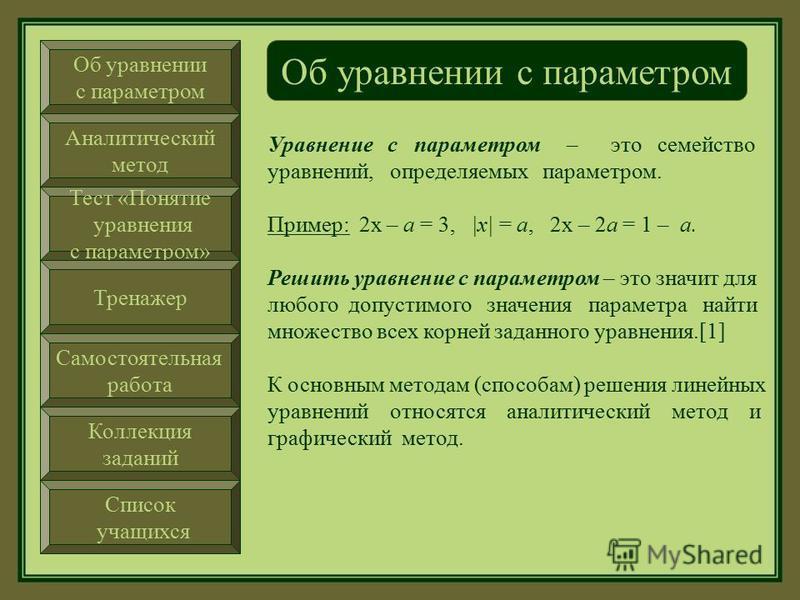 Об уравнении с параметром Аналитический метод Тест «Понятие уравнения с параметром» Тренажер Самостоятельная работа Коллекция заданий Список учащихся Об уравнении с параметром Рассмотрим линейные уравнения: 3 х = 2, 1 + 2 х = 2, – 0,5 х + 1 = 2. В об