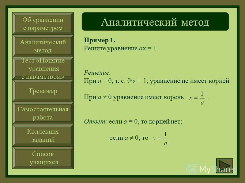 Об уравнении с параметром Аналитический метод Тест «Понятие уравнения с параметром» Тренажер Самостоятельная работа Коллекция заданий Список учащихся Аналитический метод Рассмотрим решение линейного уравнения ах = b, где а, b – некоторые действительн